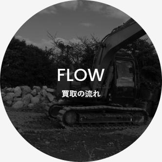 Flow買取の流れ